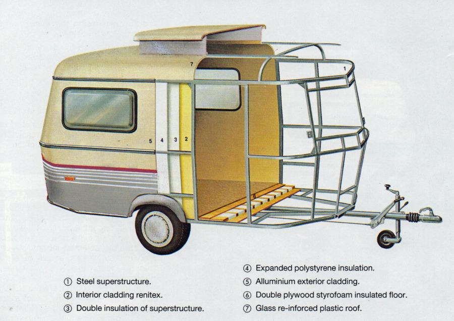 Eriba Caravan Sales Home